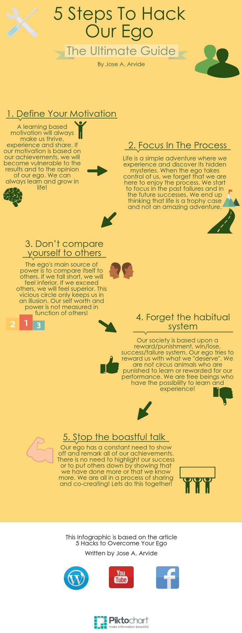 5 Steps To Hack Our Ego